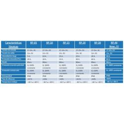 REDUCTOR DE TENSIÓN SERIE PROFESIONAL. 17/35 A 12V. 15 AMPERIOS (30 PICO)