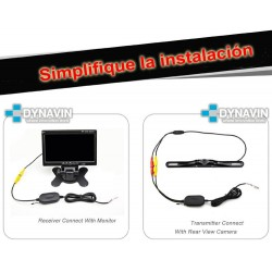TRANSMISOR INALAMBRICO RCA: AUDIO O VIDEO. INSTALACION SIN CABLES