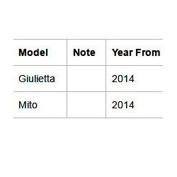ALFA ROMEO MITO, GIULLIETA (+2014) - INTERFACE MANDOS DEL VOLANTE, E INFORMACION ORIGEN EN PANTALLA